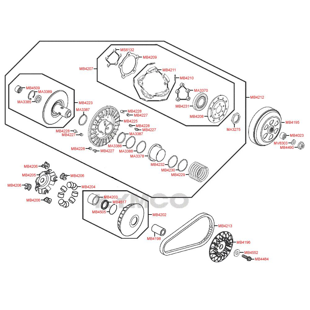 E05 Variátor - Kymco MyRoad 700i ABS SAADAB