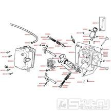 E02 Hlava válce, ventily a ventilové víko - Kymco Yager/Spacer 125 [10 kola] SH25AA